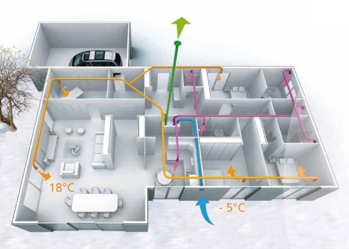 electricien lyon bathex installation vmc double flux