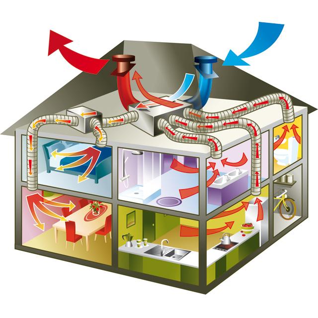 electricien lyon vmc double flux ventilation maison
